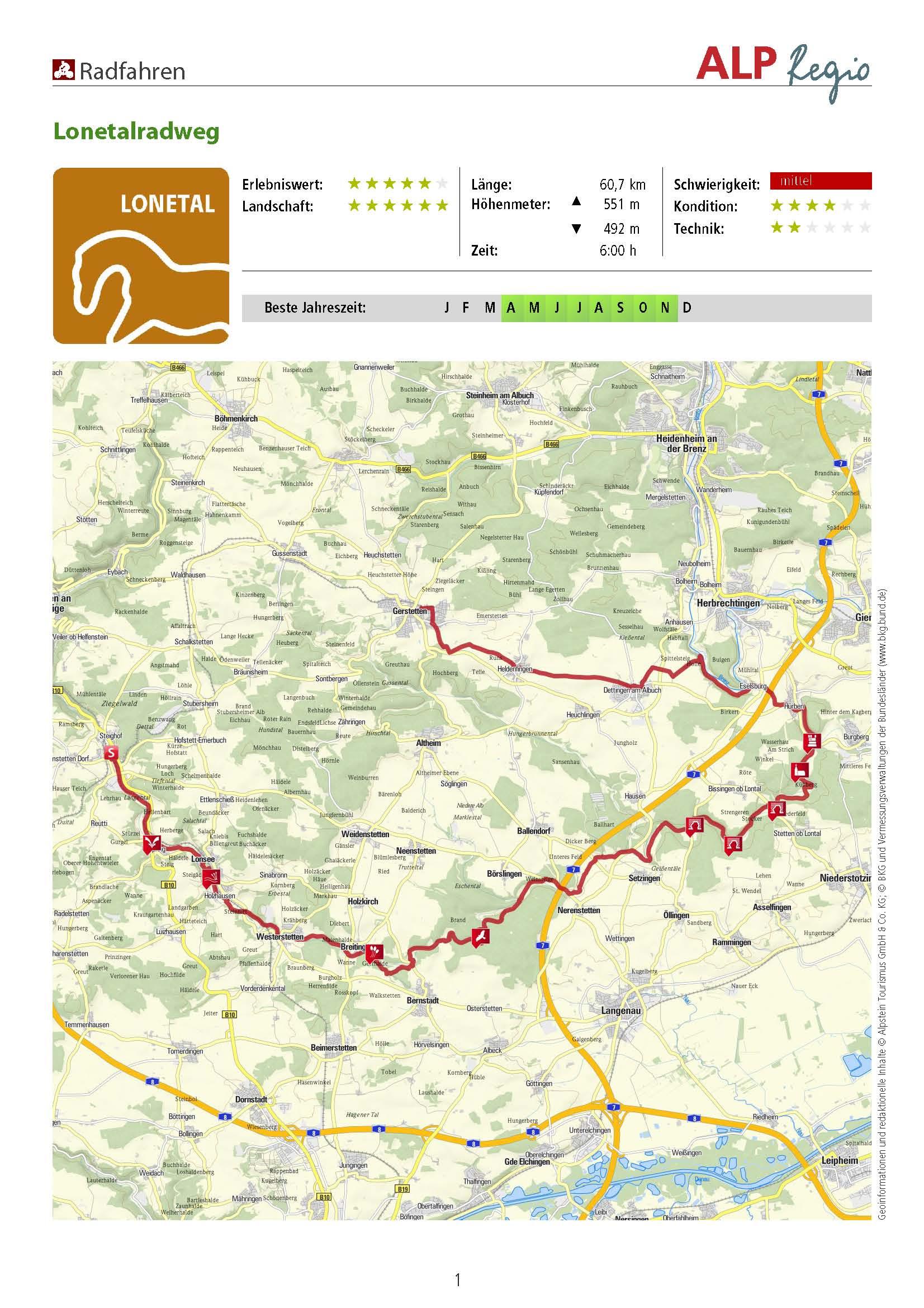 Lonetalradweg Plan