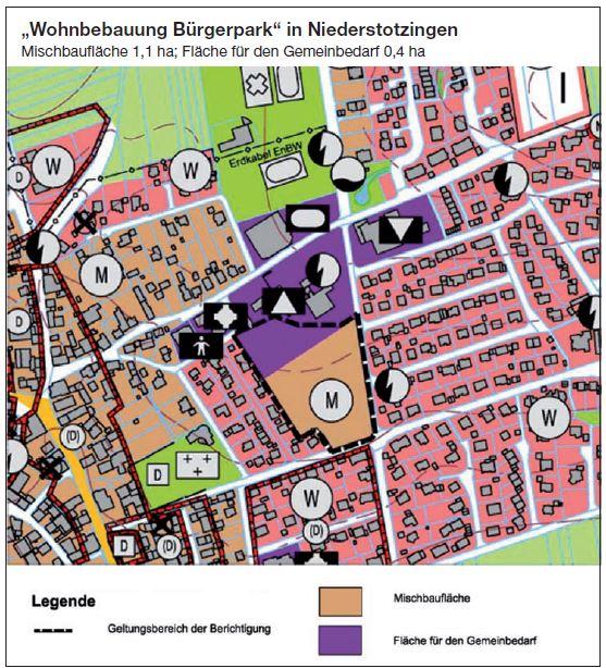 Legende Wohnbebauung Bürgerpark in Niederstotzingen