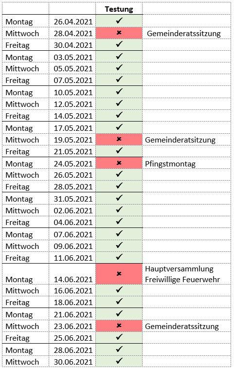 Termine Testung 26.04. bis 30.06.2021 in Niederstotzingen